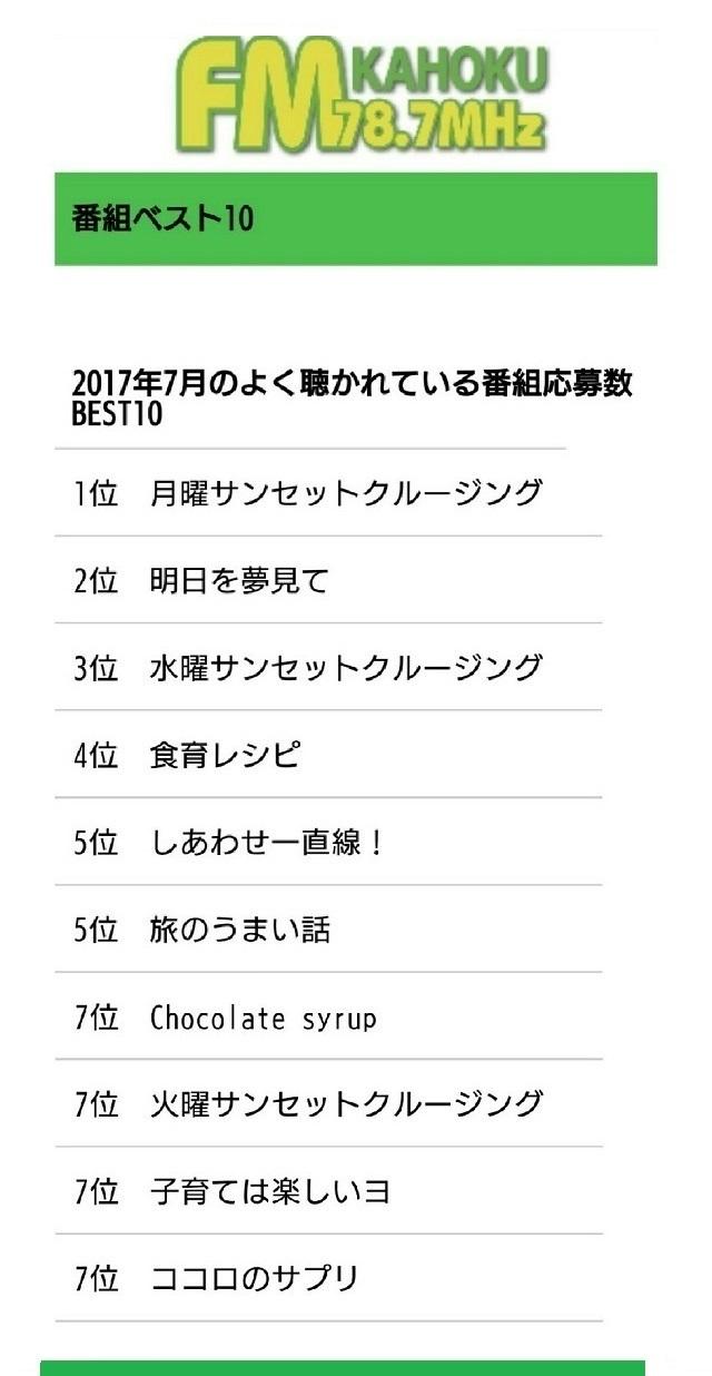 FMかほく 2017年7月番組ベスト10
