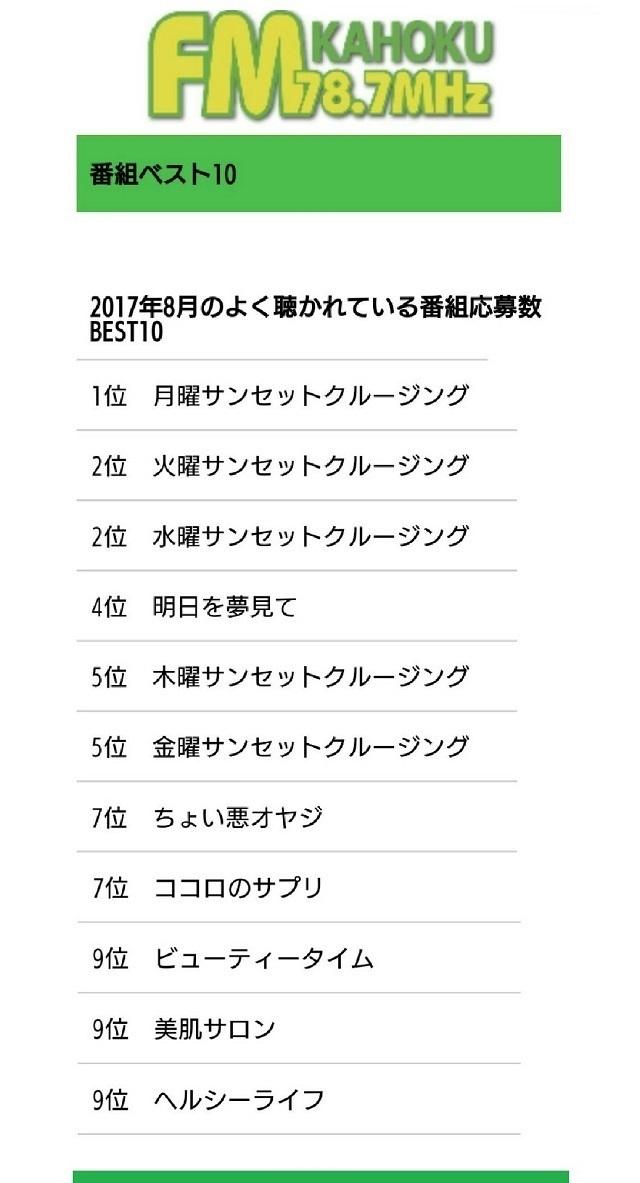 FMかほく 2017年8月番組ベスト10