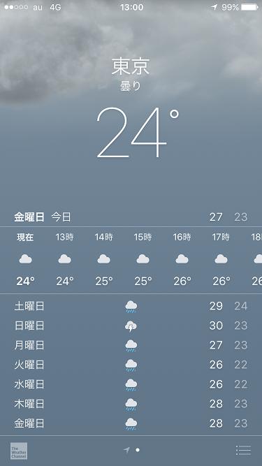 iPhone天気アプリ@2017年8月11日 by占いとか魔術とか所蔵画像