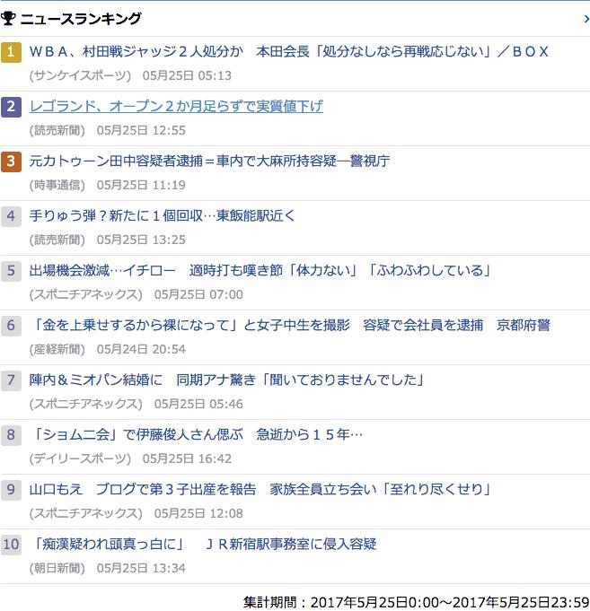 2017-05-25_木_gooランキング