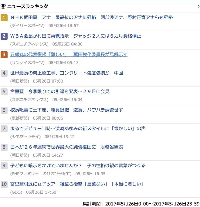 2017-05-26_金_gooランキング