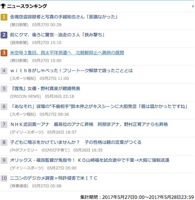 2017-05-27_土_gooランキング