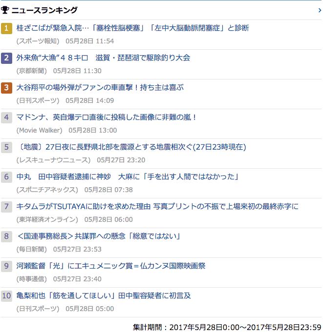 2017-05-27_日_gooランキング