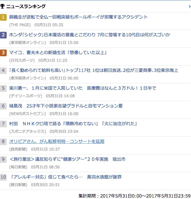 2017-05-31_水_gooランキング