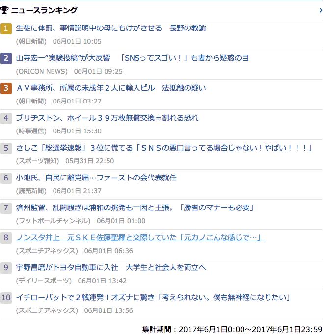 2017-06-01_木_gooランキング
