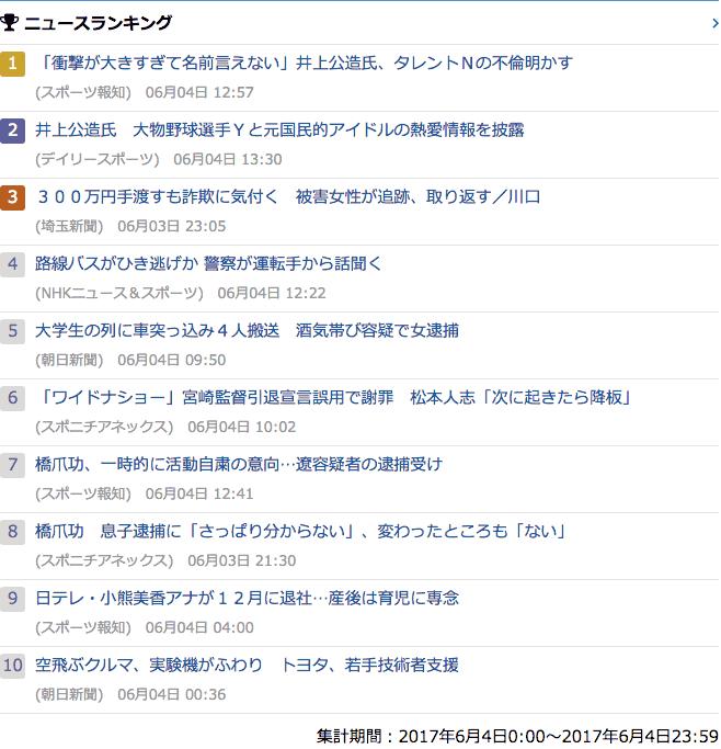 2017-06-04_日_gooランキング
