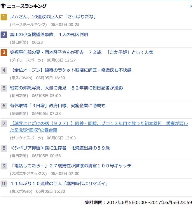 2017-06-05_月_gooランキング
