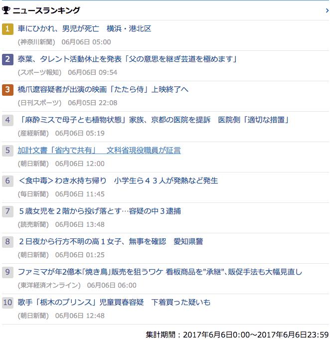 2017-06-06_火_gooランキング
