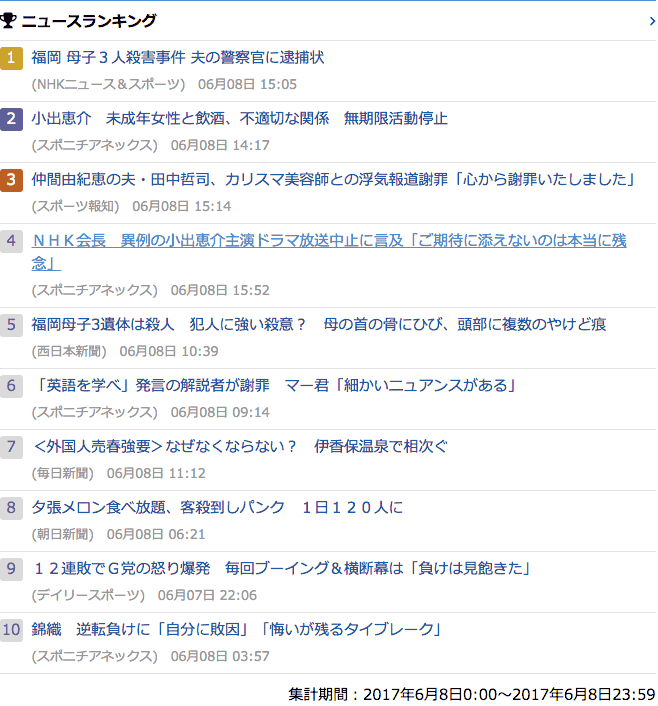 2017-06-08_木_gooランキング