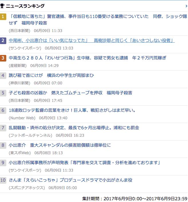 2017-06-09_金_gooランキング