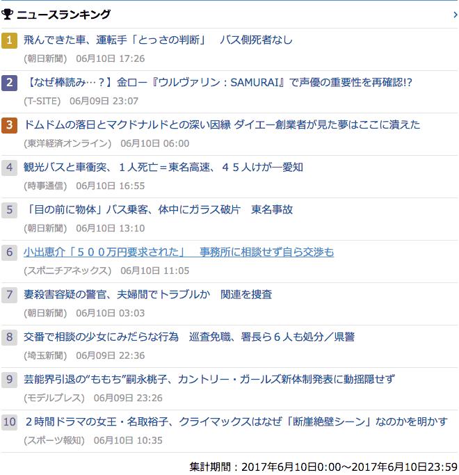 2017-06-10_土_gooランキング