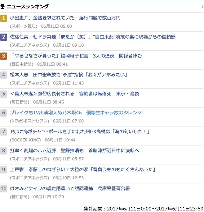2017-06-11_日_gooランキング