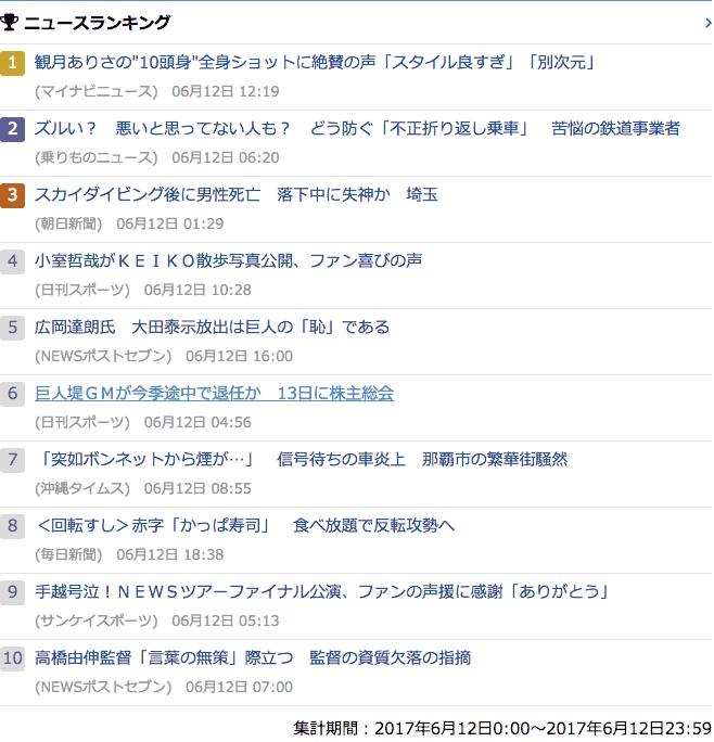 2017-06-12_月_gooランキング