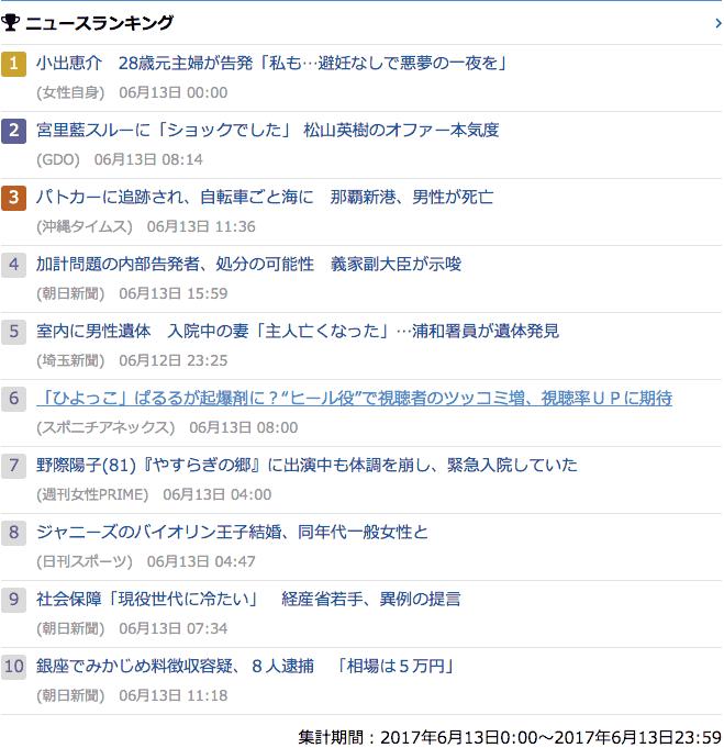 2017-06-13_火_gooランキング