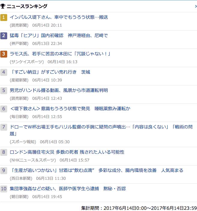 2017-06-14_水_gooランキング