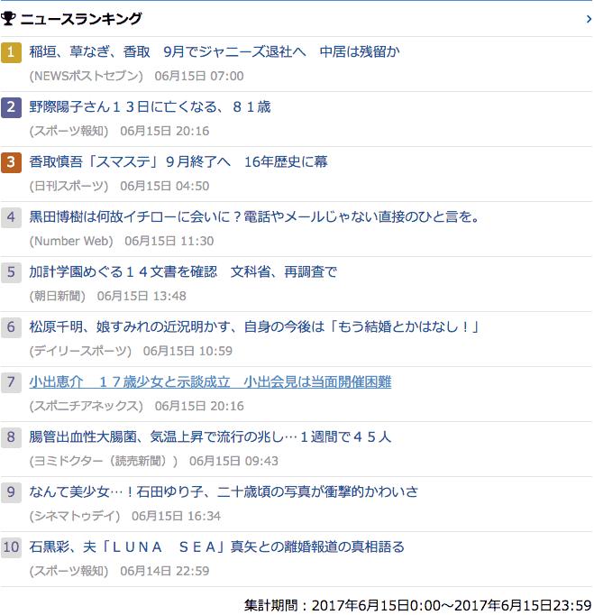 2017-06-15_木_gooランキング
