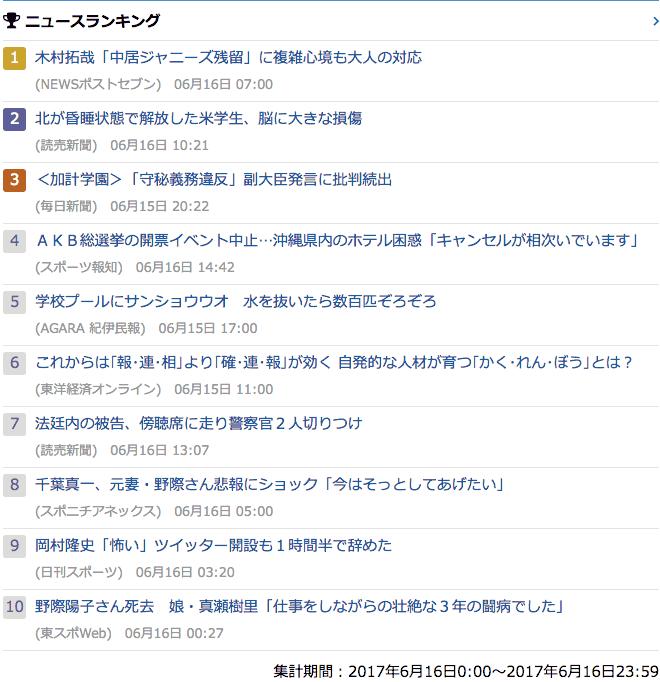 2017-06-16_金_gooランキング