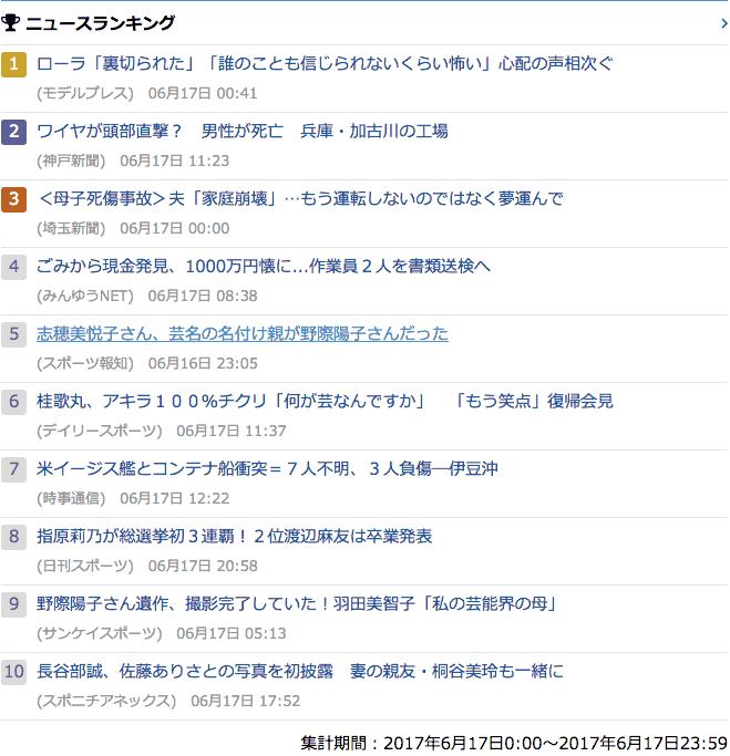 2017-06-17_土_gooランキング