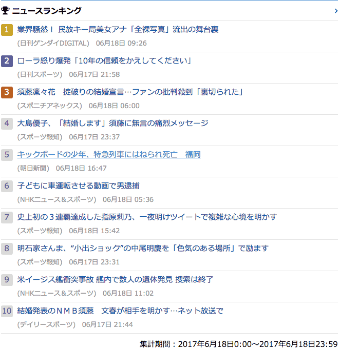 2017-06-18_日_gooランキング