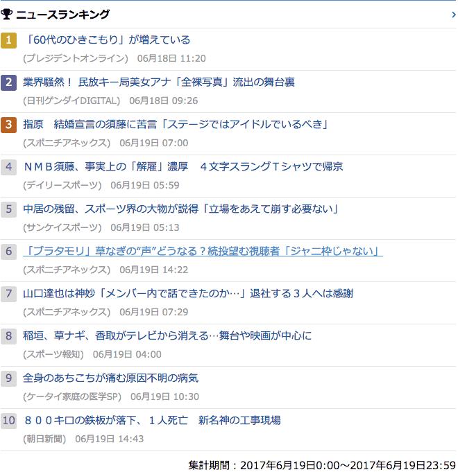 2017-06-19_月_gooランキング