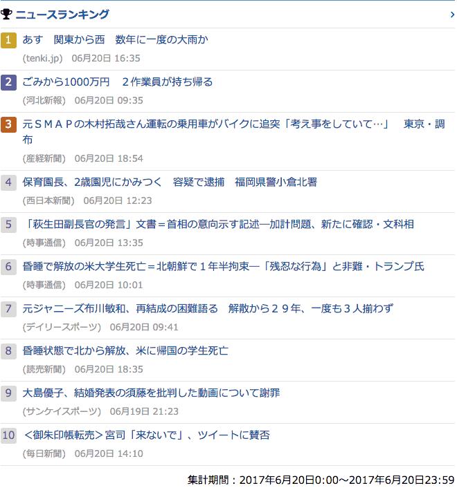 2017-06-20_火_gooランキング