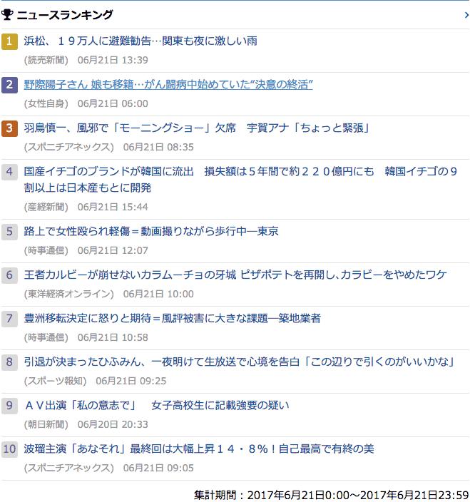 2017-06-21_水_gooランキング