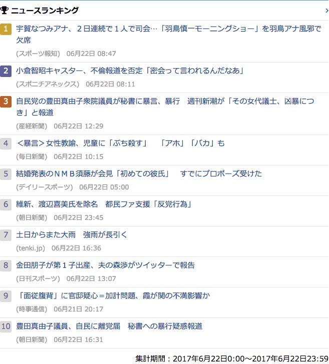 2017-06-22_木_gooランキング