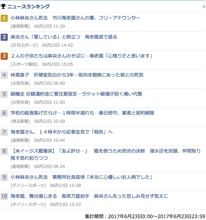 2017-06-23_金_gooランキング