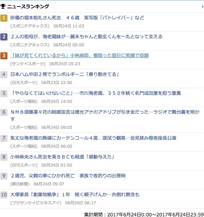 2017-06-24_土_gooランキング