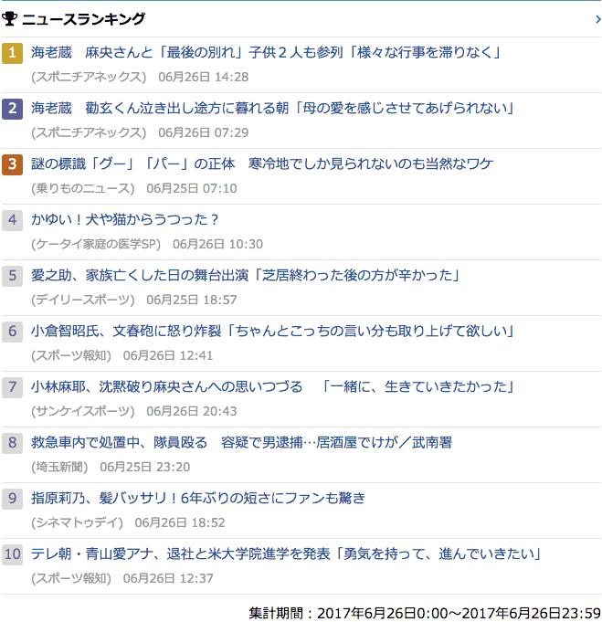 2017-06-16_月_gooランキング