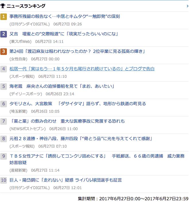 2017-06-17_火_gooランキング