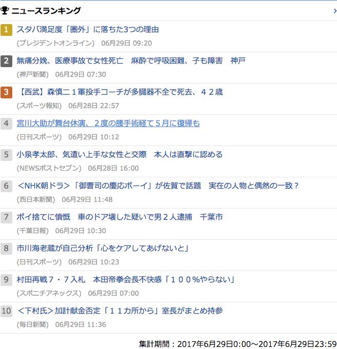 2017-06-19_木_gooランキング