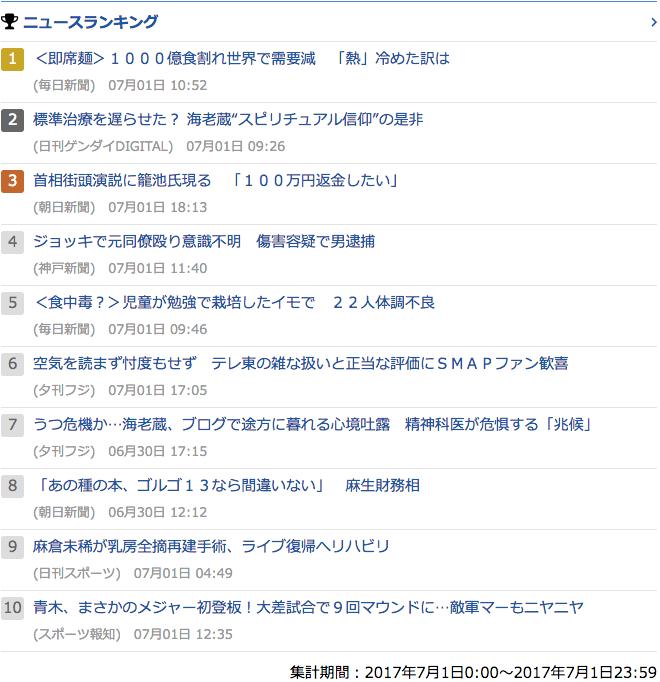 2017-07-01_土_gooランキング
