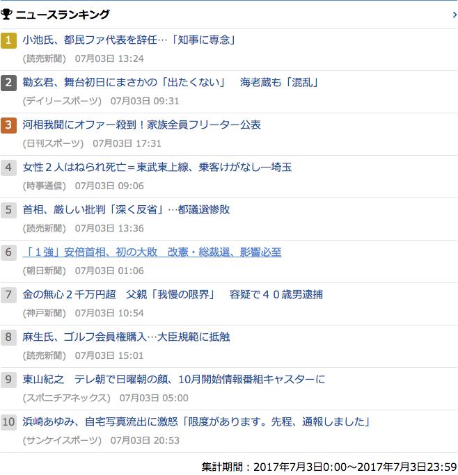 2017-07-03_月_gooランキング