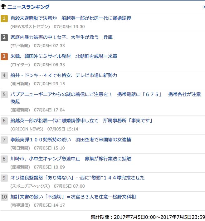 2017-07-05_水_gooランキング
