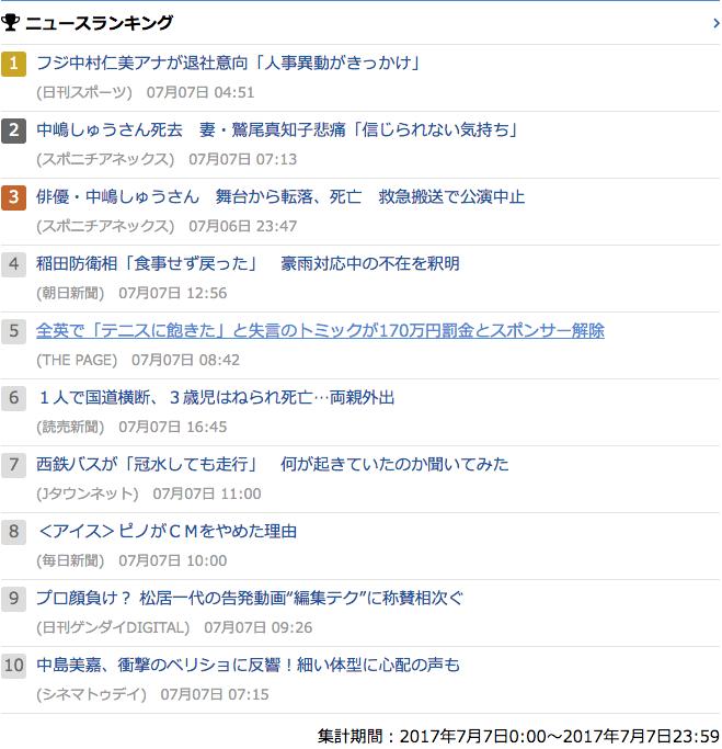 2017-07-07_金_gooランキング