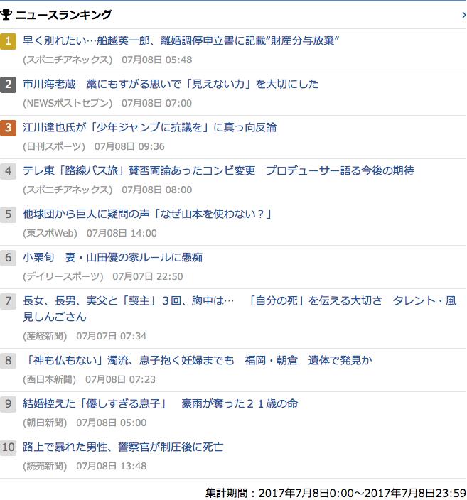 2017-07-08_土_gooランキング