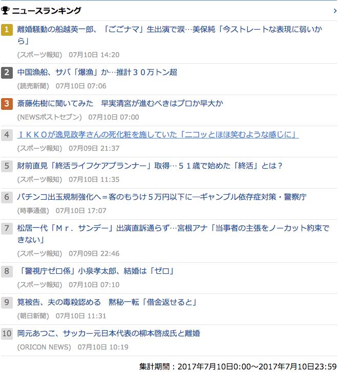 2017-07-10_月_gooランキング