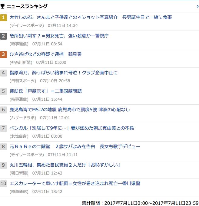2017-07-11_火_gooランキング