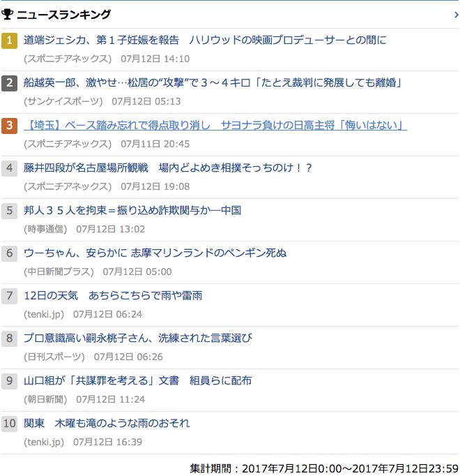 2017-07-12_水_gooランキング