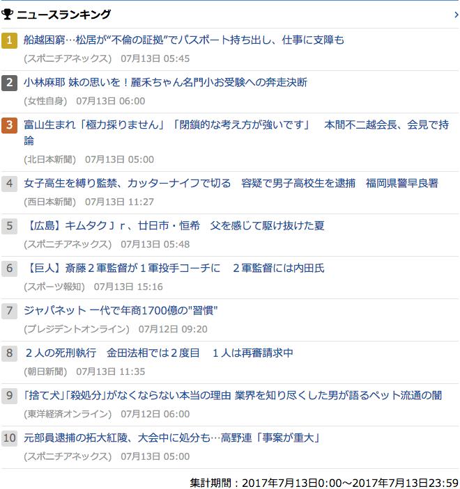 2017-07-13_木_gooランキング