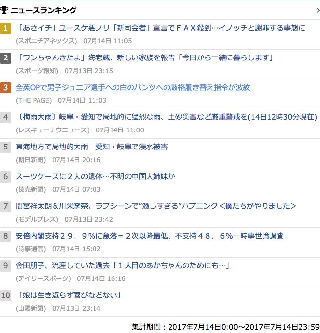 2017-07-14_金_gooランキング