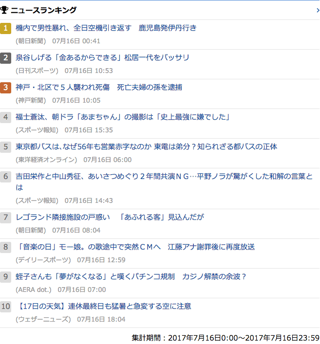 2017-07-16_日_gooランキング