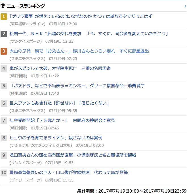 2017-07-19_水_gooランキング