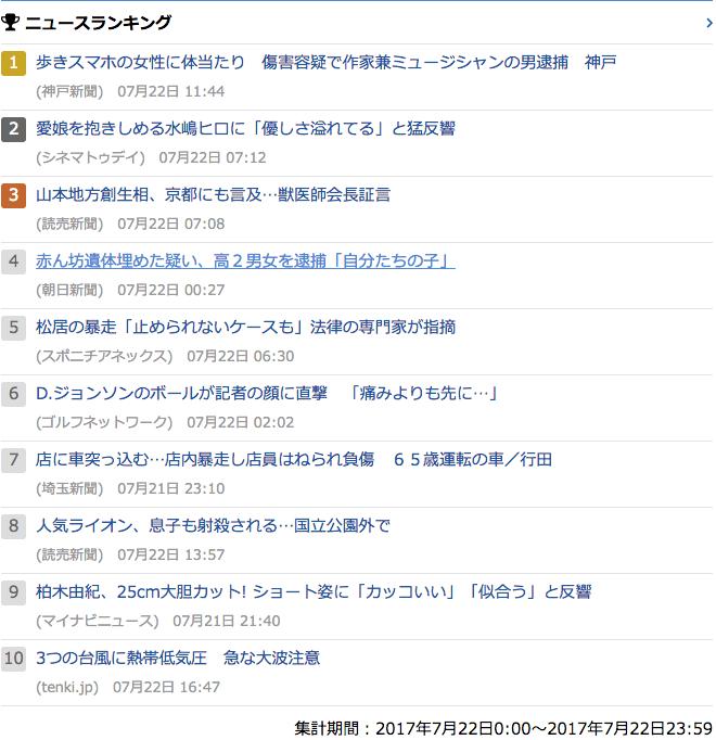 2017-07-22_土_gooランキング