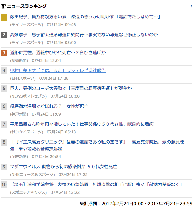 2017-07-24_月_gooランキング