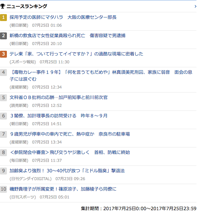 2017-07-25_火_gooランキング