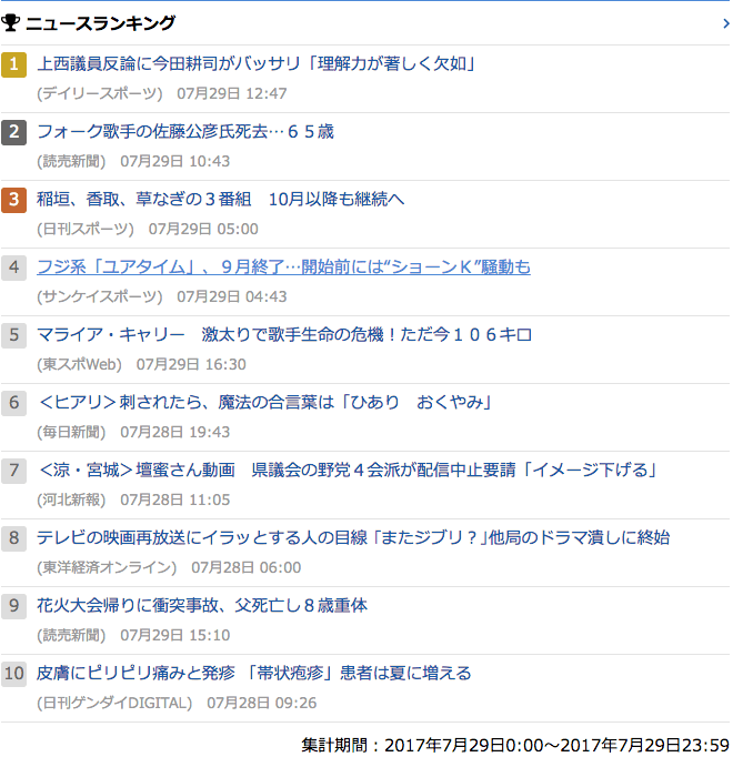 2017-07-29_土_gooランキング
