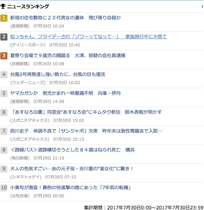 2017-07-30_日_gooランキング