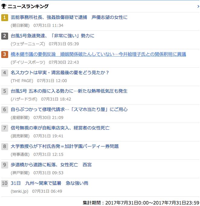 2017-07-31_月_gooランキング